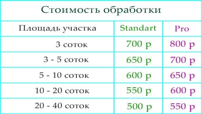 Стоимость уничтожения тараканов на участке