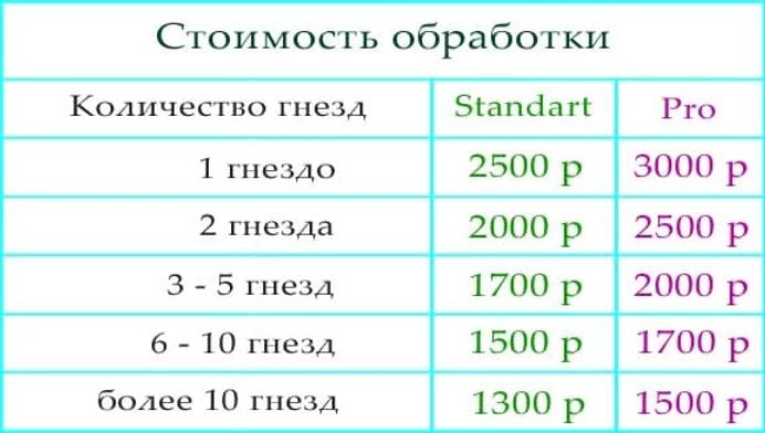 Стоимость уничтожения гнезд шершня