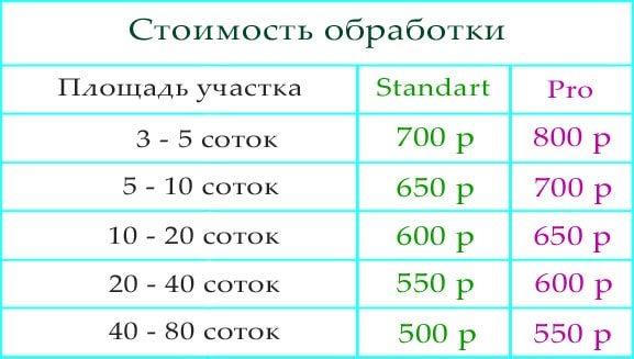 Обработка участка от крота цена
