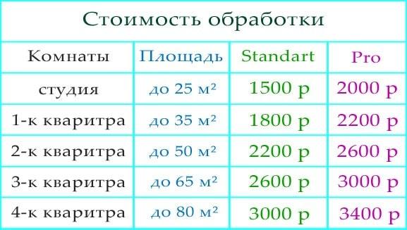Цены на дератизацию квартиры от мышей